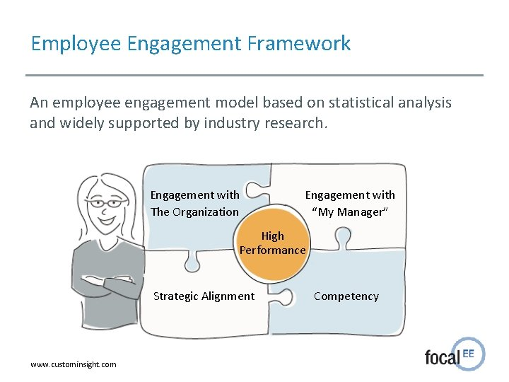 Employee Engagement Framework An employee engagement model based on statistical analysis and widely supported