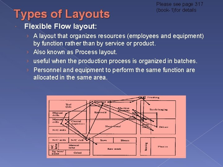 Types of Layouts Please see page 317 (book-1)for details Flexible Flow layout: › A
