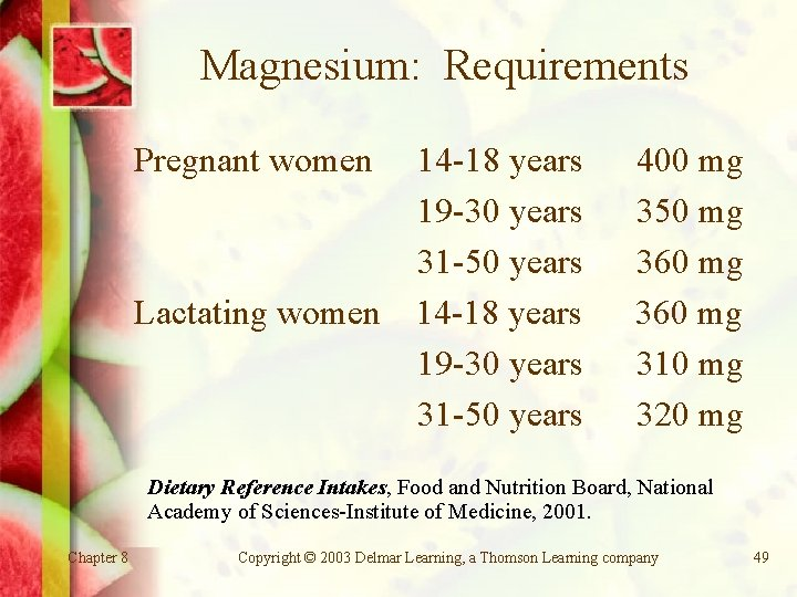 Magnesium: Requirements Pregnant women Lactating women 14 -18 years 19 -30 years 31 -50