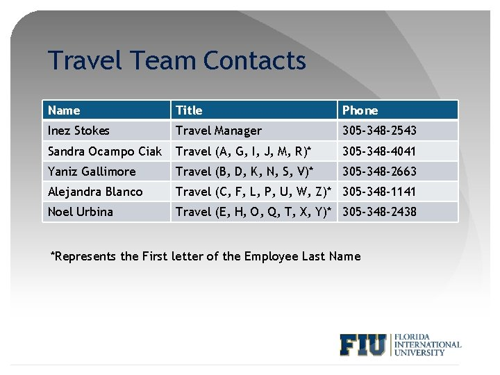 Travel Team Contacts Name Title Phone Inez Stokes Travel Manager 305 -348 -2543 Sandra