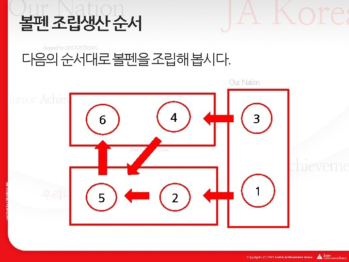 JA Korea Our Nation 볼펜 조립생산 순서 designed by CHOGEOSUNG 다음의 순서대로 볼펜을 조립해