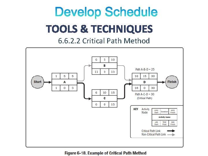 TOOLS & TECHNIQUES 6. 6. 2. 2 Critical Path Method