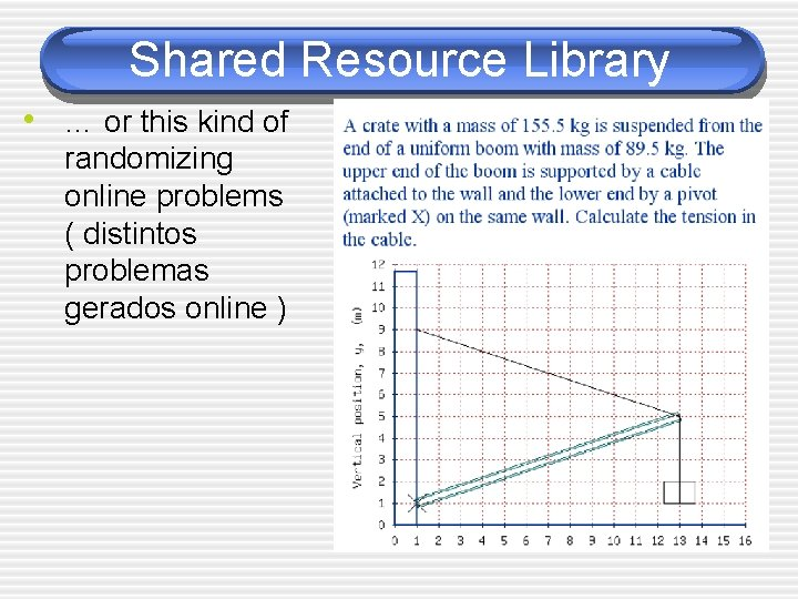 Shared Resource Library • … or this kind of randomizing online problems ( distintos