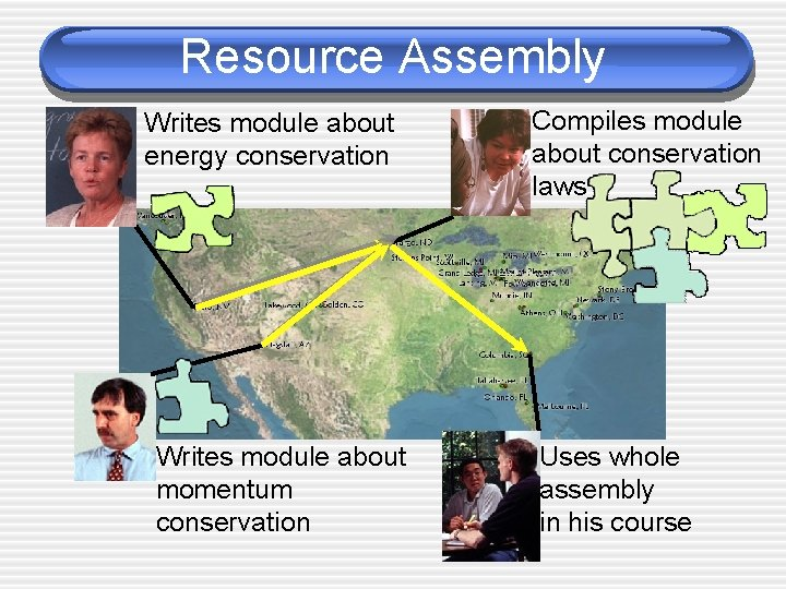 Resource Assembly Writes module about energy conservation Writes module about momentum conservation Compiles module