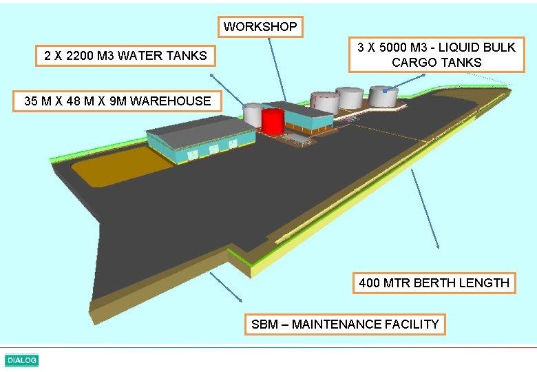 WORKSHOP 2 X 2200 M 3 WATER TANKS 3 X 5000 M 3 -