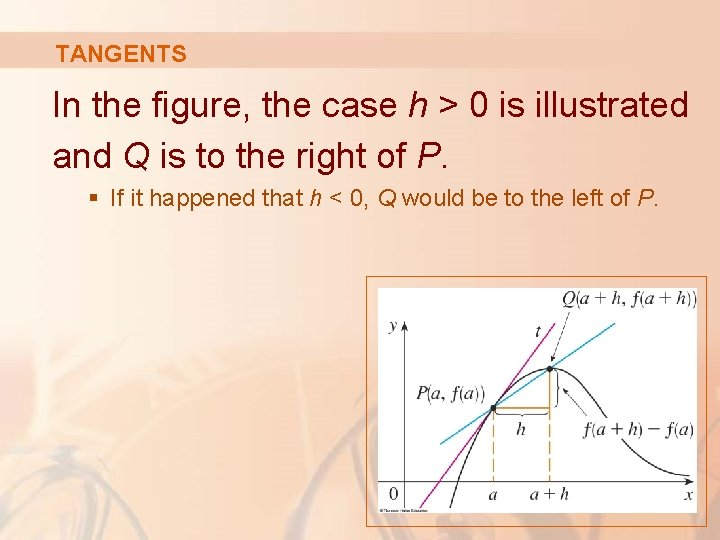 TANGENTS In the figure, the case h > 0 is illustrated and Q is