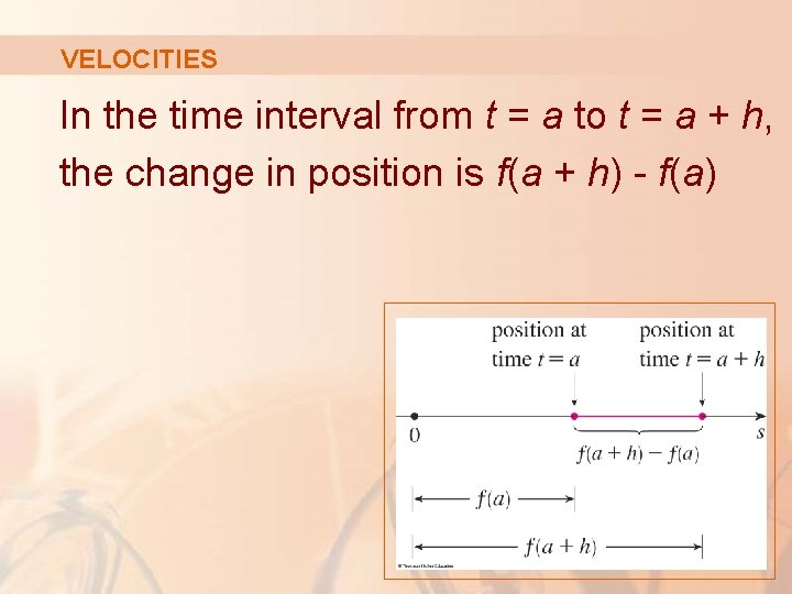 VELOCITIES In the time interval from t = a to t = a +