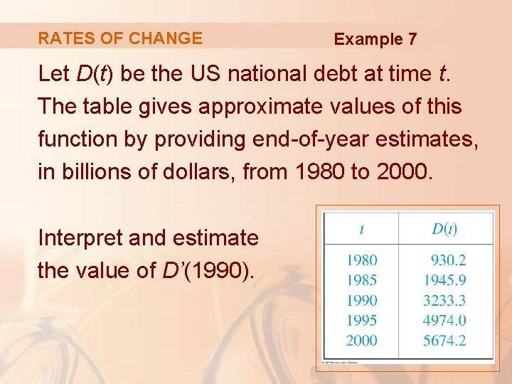RATES OF CHANGE Example 7 Let D(t) be the US national debt at time