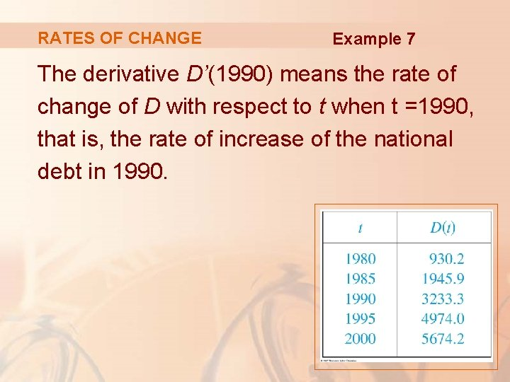 RATES OF CHANGE Example 7 The derivative D'(1990) means the rate of change of