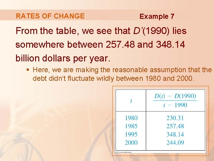 RATES OF CHANGE Example 7 From the table, we see that D'(1990) lies somewhere