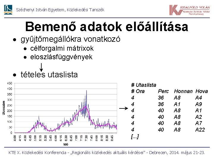 Széchenyi István Egyetem, Közlekedési Tanszék Bemenő adatok előállítása gyűjtőmegállókra vonatkozó célforgalmi mátrixok eloszlásfüggvények tételes