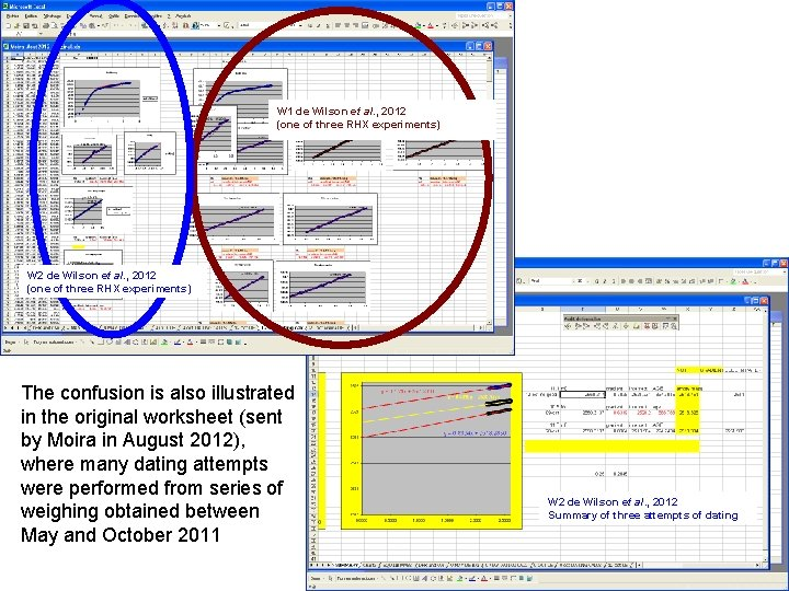 W 1 de Wilson et al. , 2012 (one of three RHX experiments) W