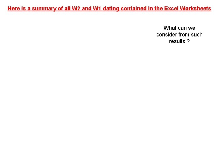 Here is a summary of all W 2 and W 1 dating contained in