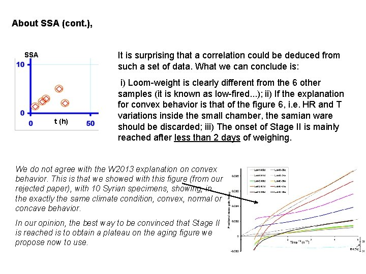 About SSA (cont. ), It is surprising that a correlation could be deduced from