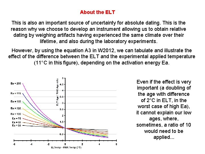 About the ELT This is also an important source of uncertainty for absolute dating.