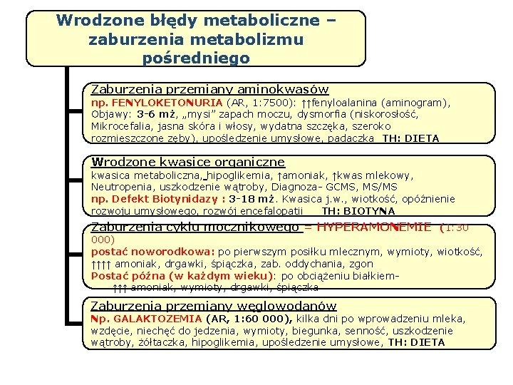 Wrodzone błędy metaboliczne – zaburzenia metabolizmu pośredniego Zaburzenia przemiany aminokwasów np. FENYLOKETONURIA (AR, 1: