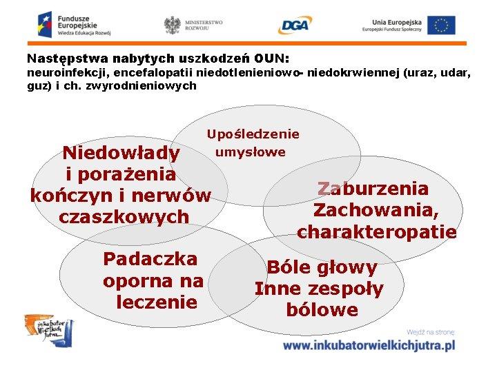 Następstwa nabytych uszkodzeń OUN: neuroinfekcji, encefalopatii niedotlenieniowo- niedokrwiennej (uraz, udar, guz) i ch. zwyrodnieniowych