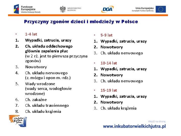 Przyczyny zgonów dzieci i młodzieży w Polsce • 1. 2. 3. 4. 5. 6.