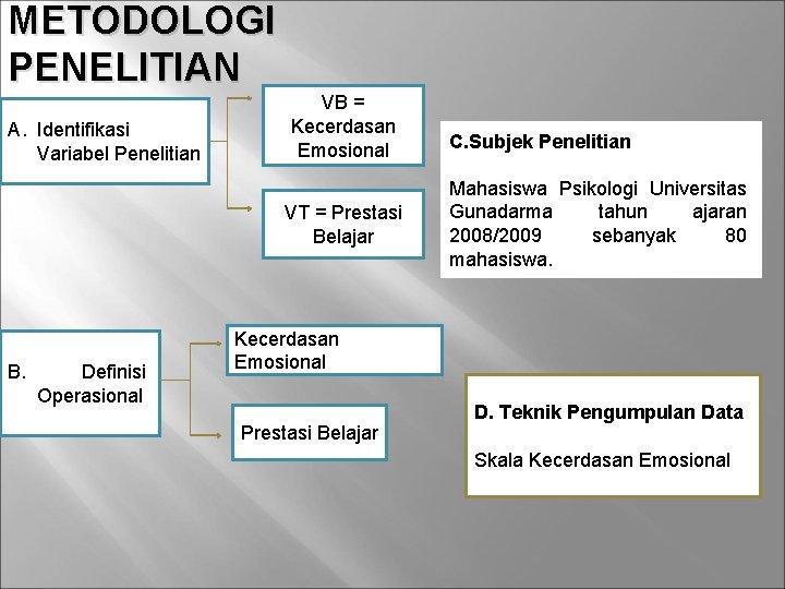 METODOLOGI PENELITIAN A. Identifikasi Variabel Penelitian VB = Kecerdasan Emosional VT = Prestasi Belajar
