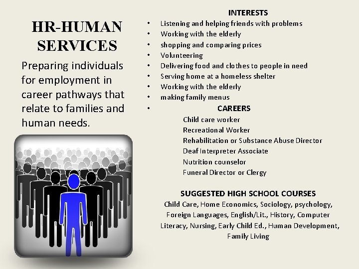 HR-HUMAN SERVICES Preparing individuals for employment in career pathways that relate to families and