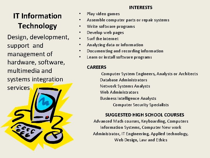 INTERESTS IT Information Technology Design, development, support and management of hardware, software, multimedia and