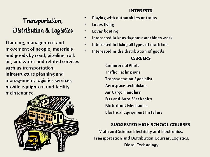INTERESTS Transportation, Distribution & Logistics Planning, management and movement of people, materials and goods