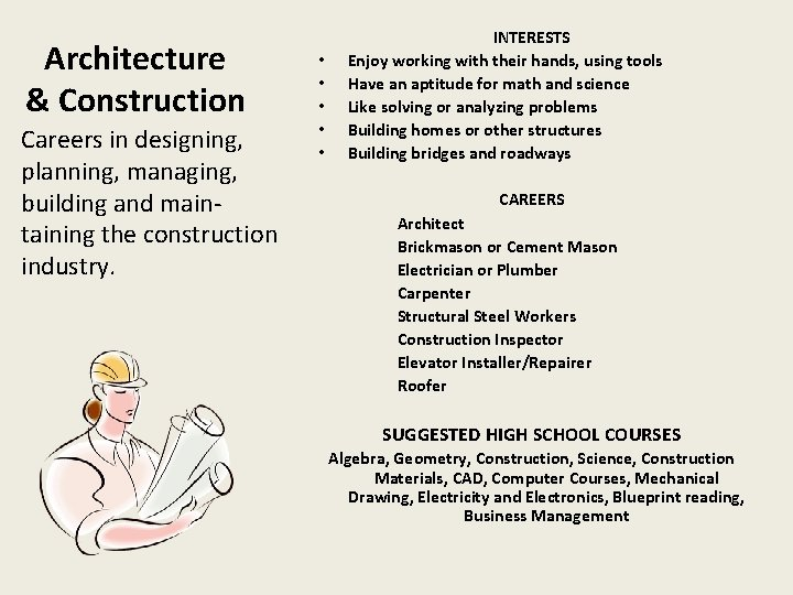 Architecture & Construction Careers in designing, planning, managing, building and maintaining the construction industry.