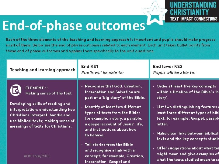 End-of-phase outcomes © RE Today 2016