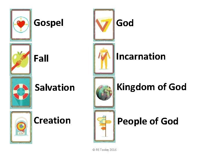 Gospel God Fall Incarnation Salvation Kingdom of God Creation People of God © RE
