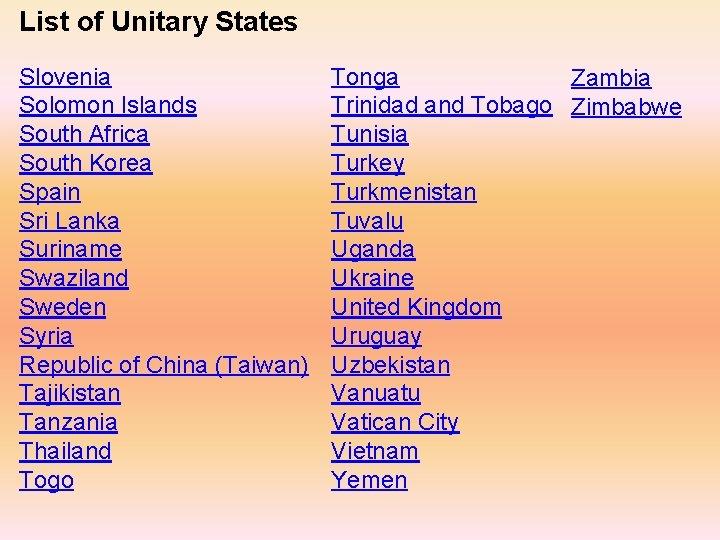 List of Unitary States Slovenia Solomon Islands South Africa South Korea Spain Sri Lanka