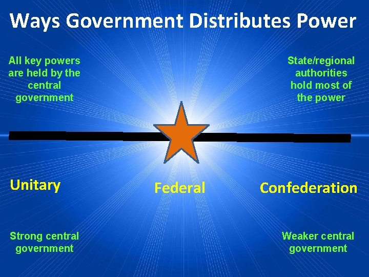 Ways Government Distributes Power All key powers are held by the central government Unitary