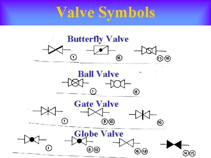 Valve Symbols Butterfly Valve Ball Valve Gate Valve Globe Valve