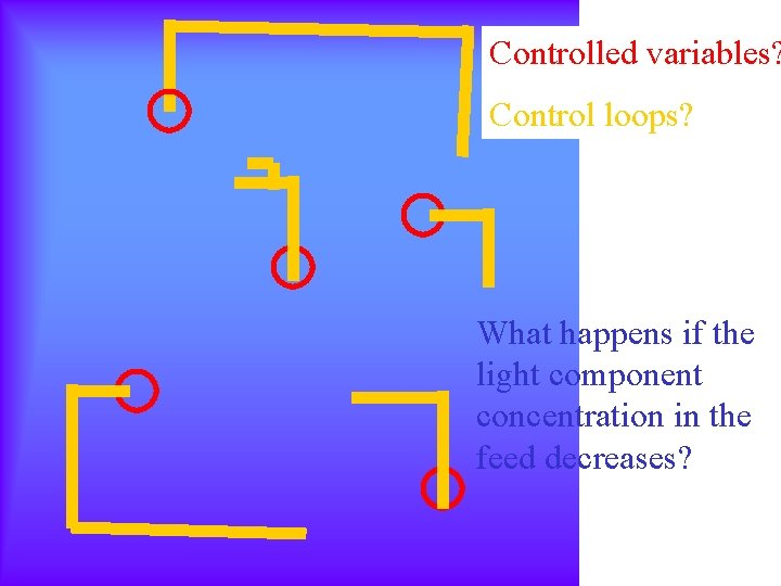Controlled variables? Control loops? What happens if the light component concentration in the feed