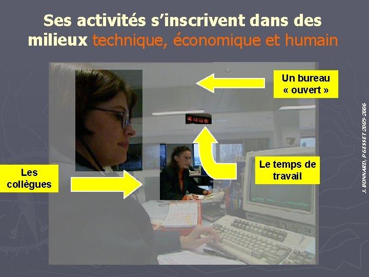 Ses activités s'inscrivent dans des milieux technique, économique et humain Les collègues Le temps