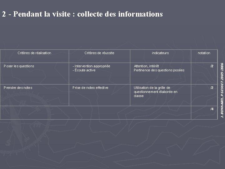 2 - Pendant la visite : collecte des informations Critères de réussite indicateurs notation