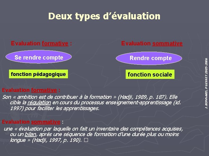 Deux types d'évaluation Evaluation sommative Se rendre compte Rendre compte fonction pédagogique fonction sociale