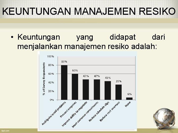 KEUNTUNGAN MANAJEMEN RESIKO • Keuntungan yang didapat dari menjalankan manajemen resiko adalah: