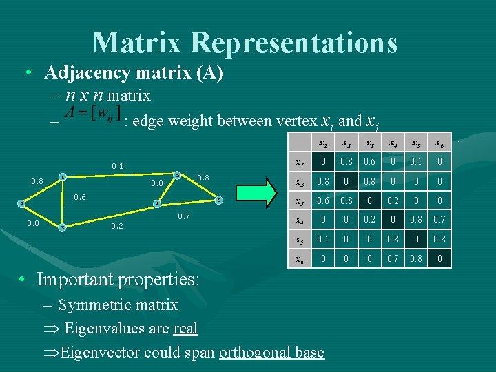 Matrix Representations • Adjacency matrix (A) – n x n matrix : edge weight
