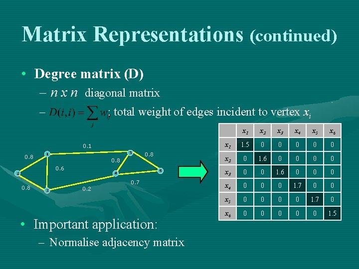 Matrix Representations (continued) • Degree matrix (D) – n x n diagonal matrix –