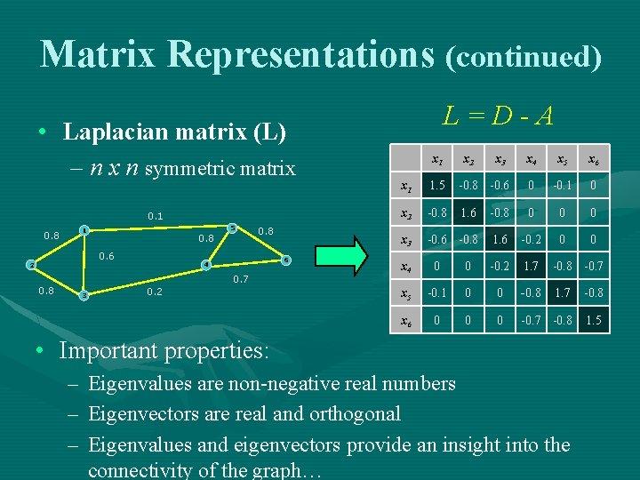 Matrix Representations (continued) • Laplacian matrix (L) – n x n symmetric matrix 0.