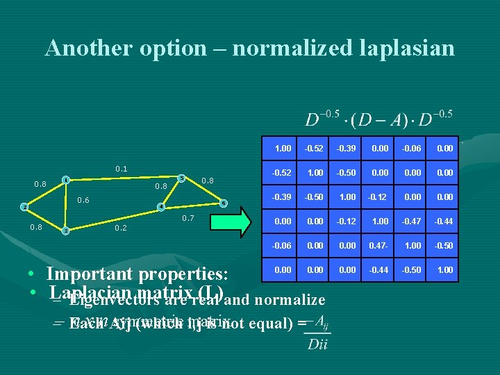 Another option – normalized laplasian 0. 1 0. 8 5 1 0. 8 0.