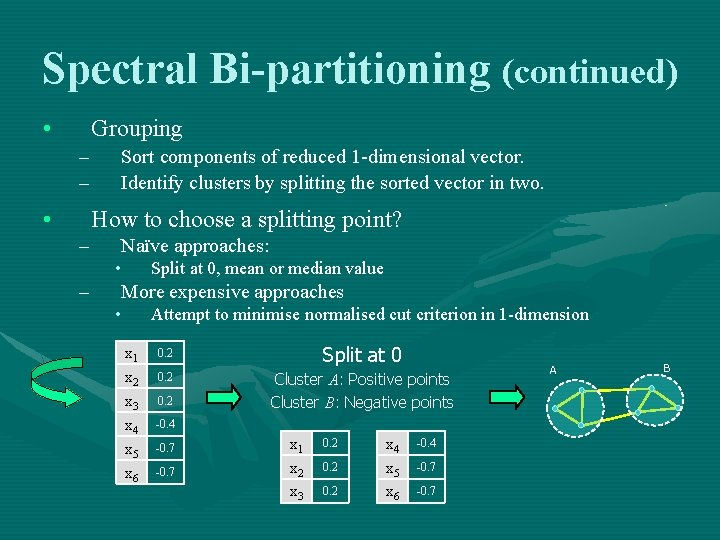 Spectral Bi-partitioning (continued) • Grouping – – • Sort components of reduced 1 -dimensional