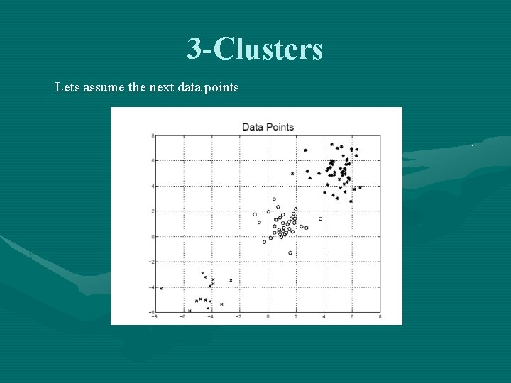 3 -Clusters Lets assume the next data points