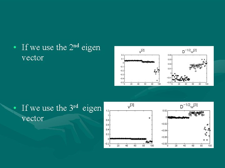• If we use the 2 nd eigen vector • If we use