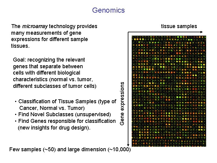 Genomics Goal: recognizing the relevant genes that separate between cells with different biological characteristics