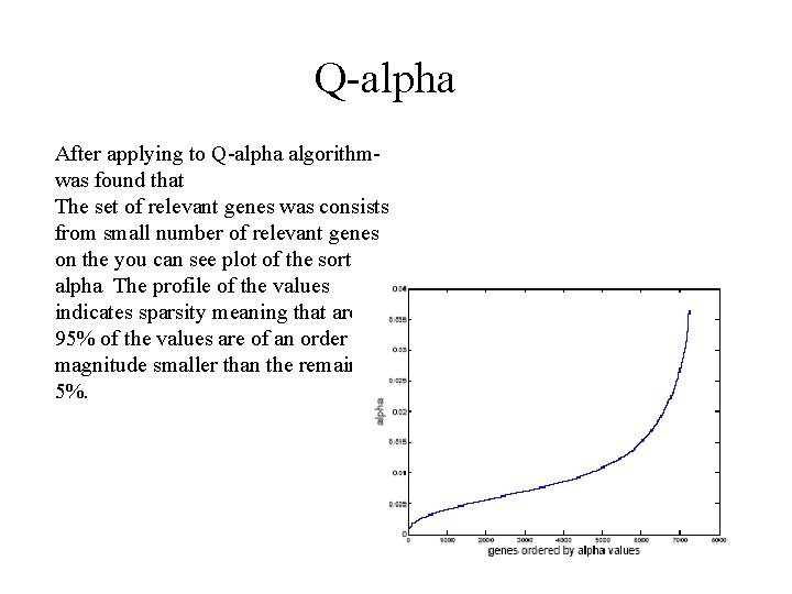Q-alpha After applying to Q-alpha algorithmwas found that The set of relevant genes was