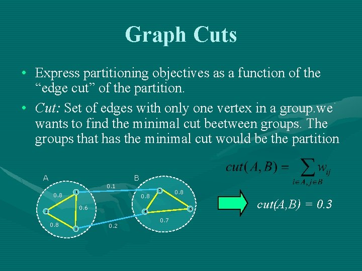 """Graph Cuts • Express partitioning objectives as a function of the """"edge cut"""" of"""