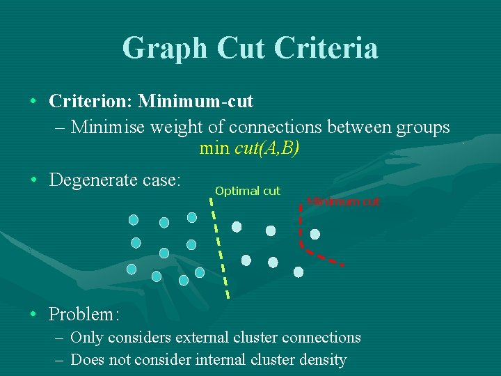 Graph Cut Criteria • Criterion: Minimum-cut – Minimise weight of connections between groups min