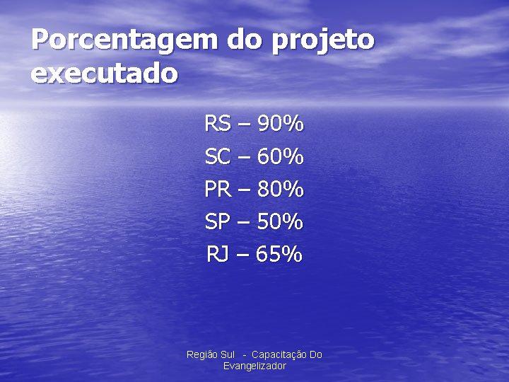 Porcentagem do projeto executado RS – 90% SC – 60% PR – 80% SP