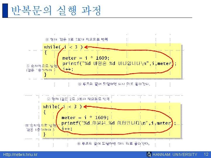 반복문의 실행 과정 Http: //netwk. hnu. kr HANNAM UNIVERSITY 12